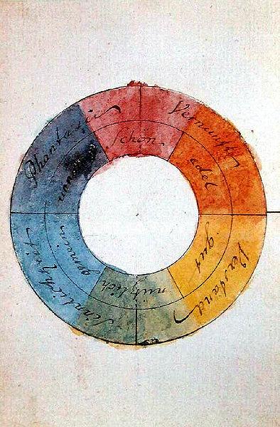 Goethe_Farbenkreis_zur_Symbolisierung_des_menschlichen_Geistes-_und_Seelenlebens