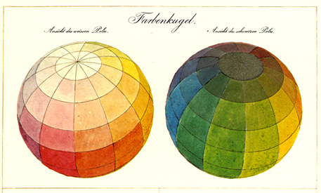 Theory Of Colours Zur Farbenlehre Irisherself